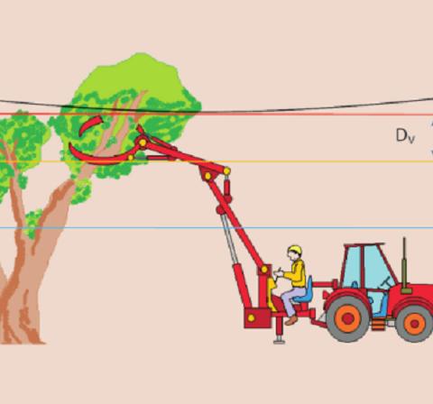 Manuale INAIL: Lavori prossimità linee elettriche aeree
