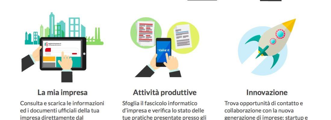 Il nuovo servizio per il cittadino imprenditore: IMPRESA.ITALIA.IT